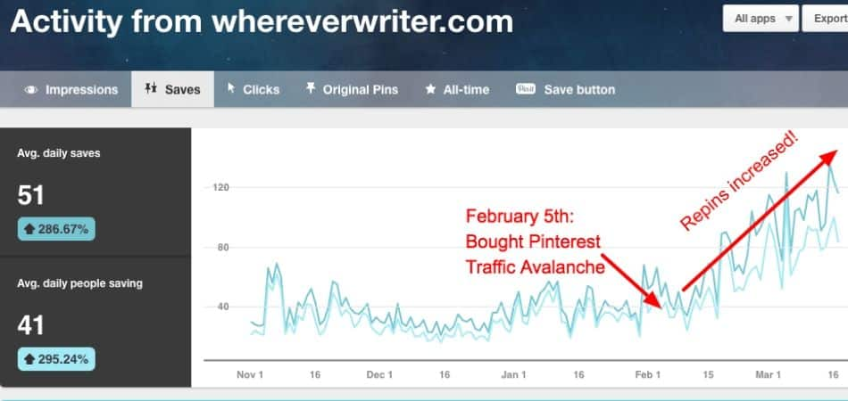 pinterest traffic avalanche testimonial