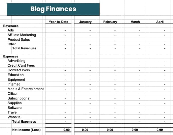 blog finances spreadsheet
