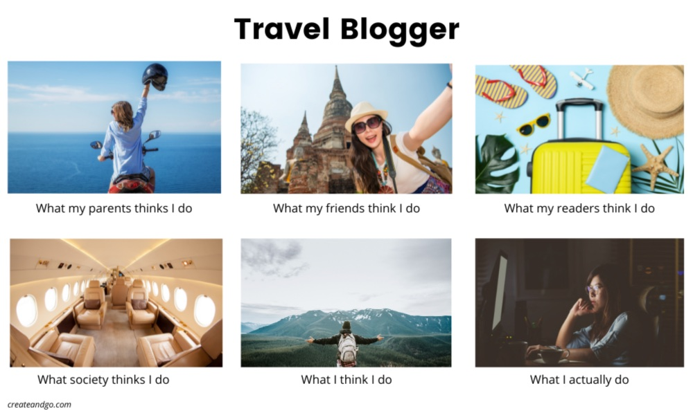 Collage of six photos showing what people think travel bloggers do